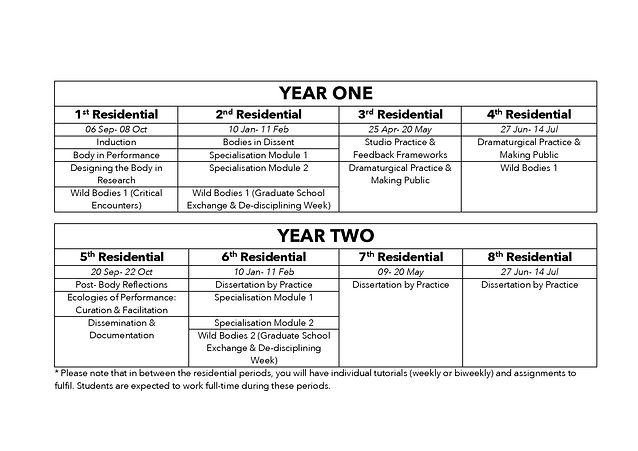 2021-06-08 Overview yearschedule 2021-22