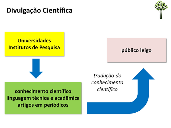divulgacao cientifica.png