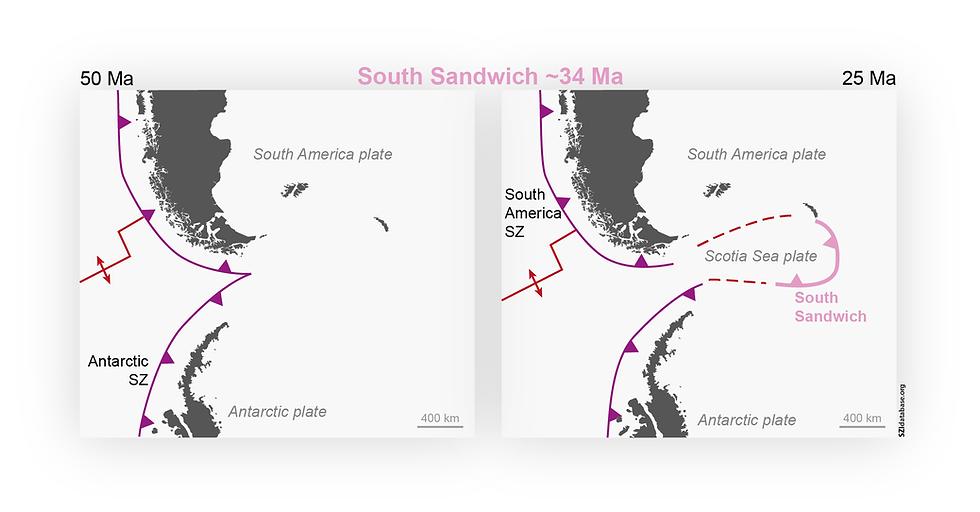 South Sandwich