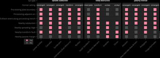 SZI parameter cross-relations