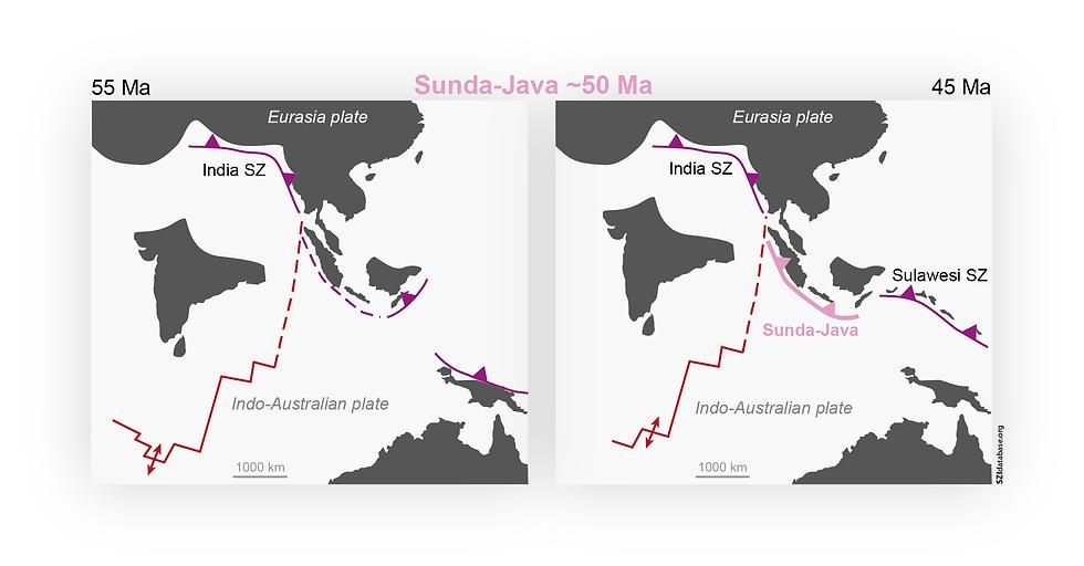 Sunda-Java
