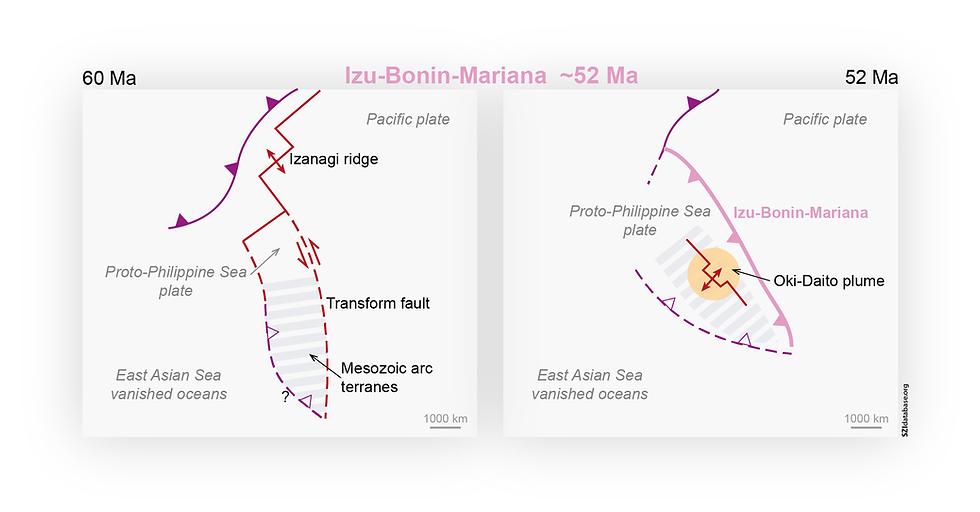 Izu-Bonin-Mariana