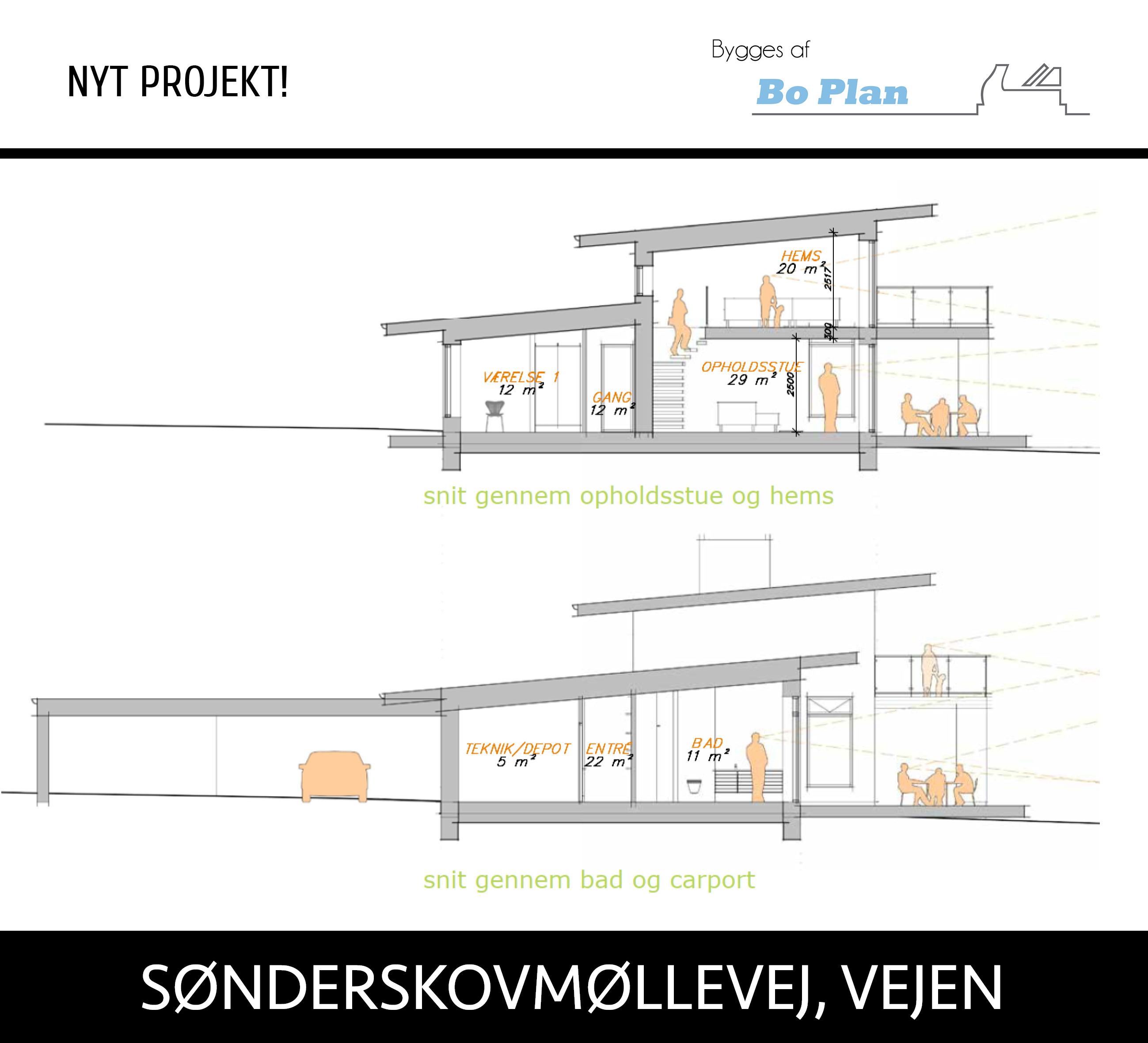 Sønderskovmøllevej,Vejen5