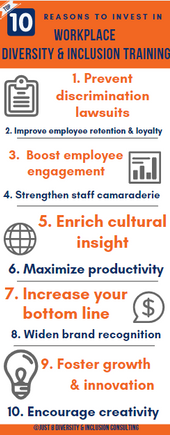 Top 10 Reasons for Workplace Diversity and Inclusion
