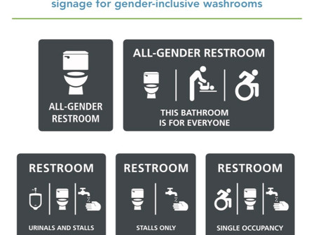 What design would you recommend on public washrooms that can be used by all?
