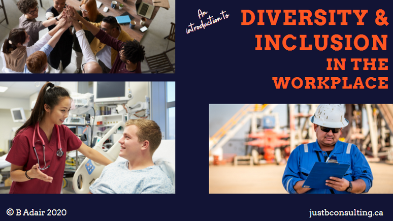Intro Workplace Diversity & Inclusion
