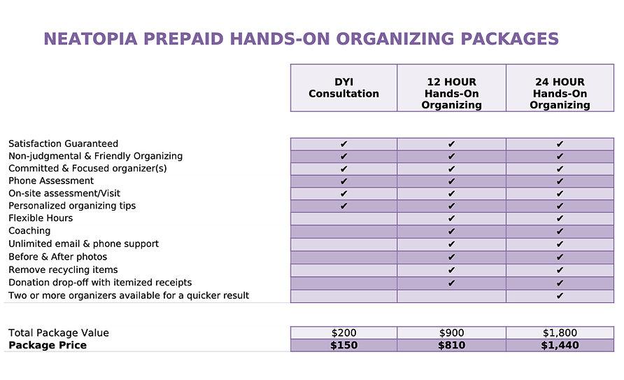 Neatopia_Packages_Prepaid.jpg