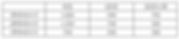 福岡市南区長住のるりいろ整骨院の料金表。原因がはっきりとしていて、1ヶ月以内のお怪我であれば、健康保険適応となります。3割負担の方で初診料が1,800円、2回目が900円、3回目以降は750円です。2割負担の方で初診料は1,350円、2回目が700円、3回目以降は500円です。1割負担の方の初診料は700円、2回目が400円、3回目以降は300円です。