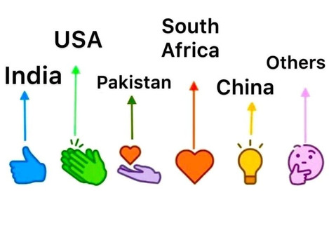 Which country are you using LinkedIn from 👍