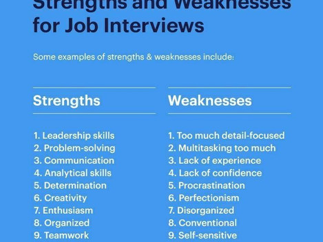 How to perform better in your next Interviews?