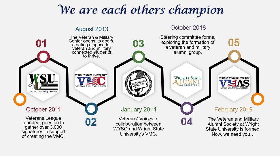 VMAS Info.png