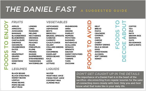 DANIEL FAST 5.0.jpg