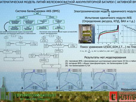 Постер Фрид С.Е., Тарасенко А.Б., Мордынский А.В.
