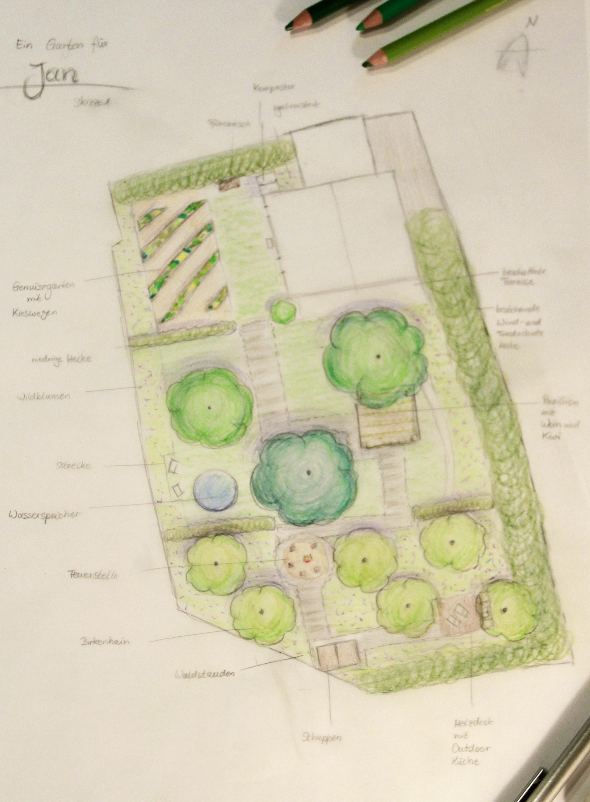 Allergen-armer Garten