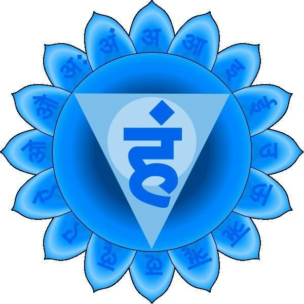 Chakra Vishuddha : nuestra personalidad más profunda