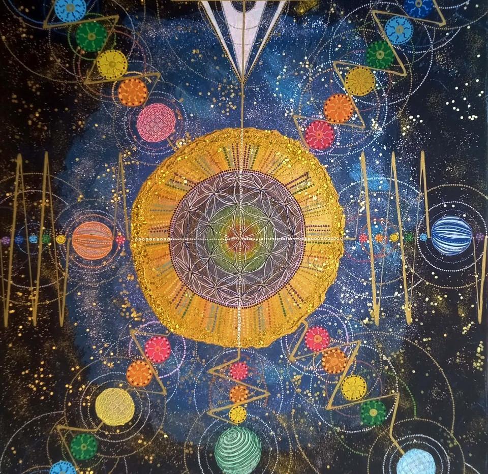 Le système de la Terre devenue Soleil