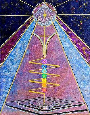 Le système humain vu par JE SUIS.jpg