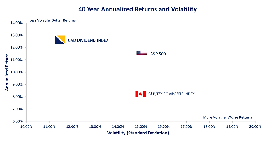 2020 Market Return and Volatility.png