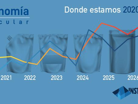 El mercado de bolsas de plástico flexible crecerá 26% para 2026