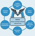 REMSS_LLCliteracies_edited_edited.jpg