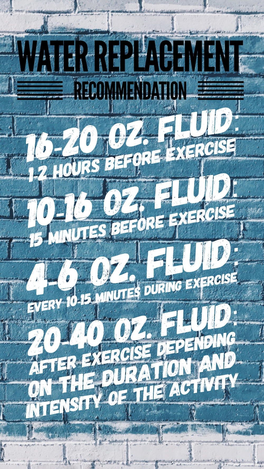 water replacement guide before during and after exercise
