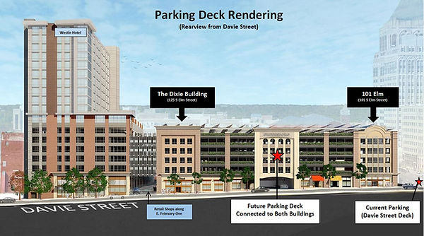 Greensboro Parking Deck and Westin Hotel
