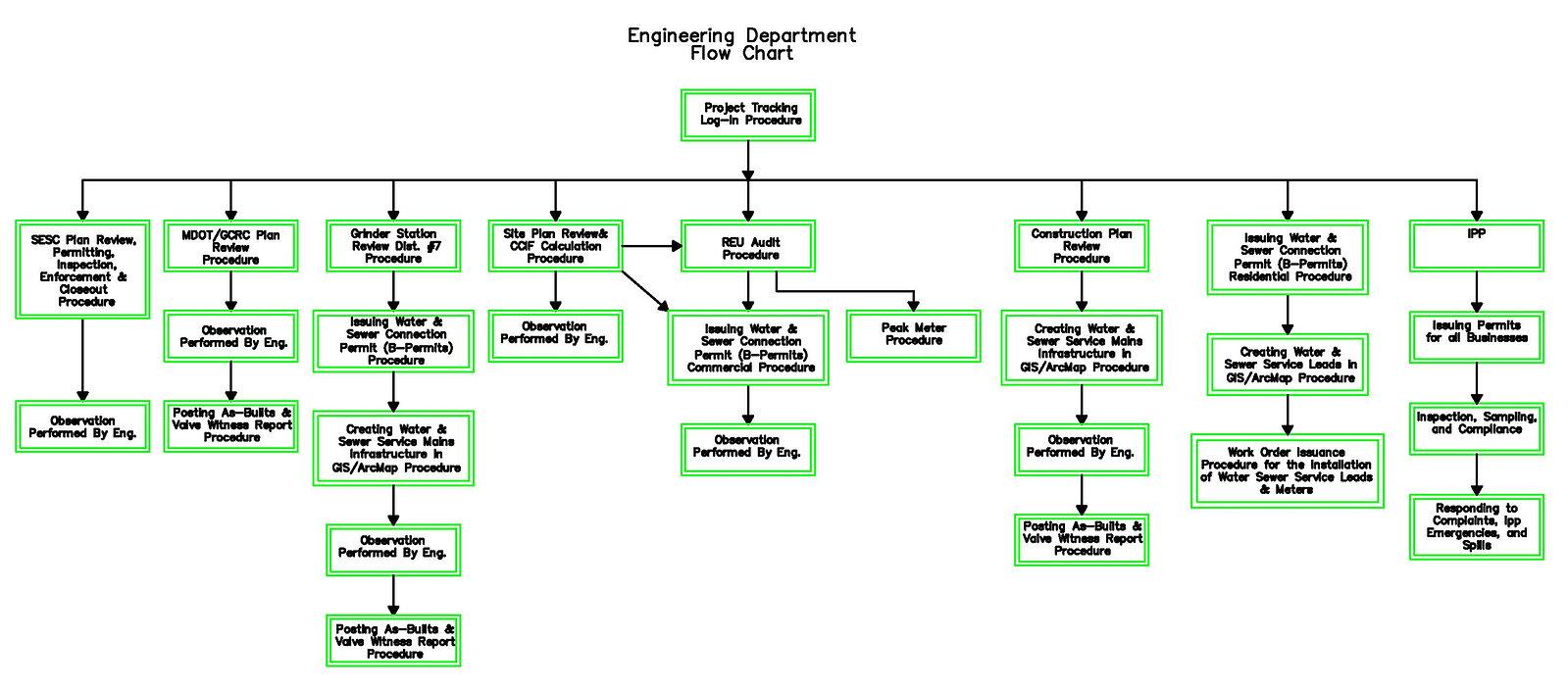 ENGINEERING%20BASEFLR-Model_edited.jpg