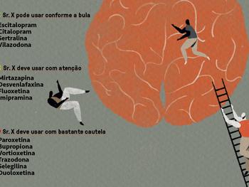 Mapeamento do DNA: a nova arma contra a depressão