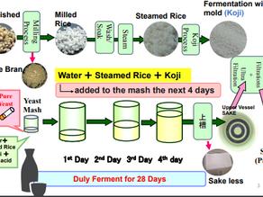 米發酵濾液