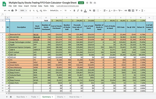 Multiple Equity Stocks Trading FIFO Gain Excel Sheet Calculator