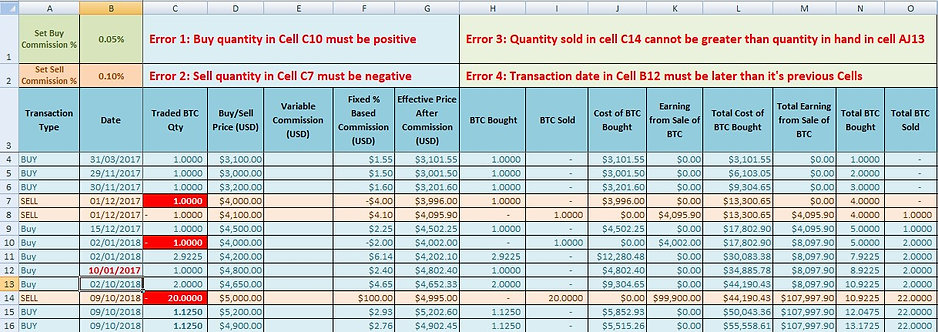 Bitcoin Cryptocurrency Long Term FIFO Capital Gains Excel Calculator