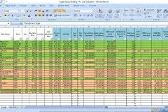 Multiple Equity Stocks Trading FIFO Gain Calculator-Google Sheet