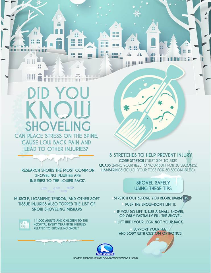 If you're sore from shoveling, get in here and let us help you out. Small problems can turn into big ones in a hurry if left unchecked.