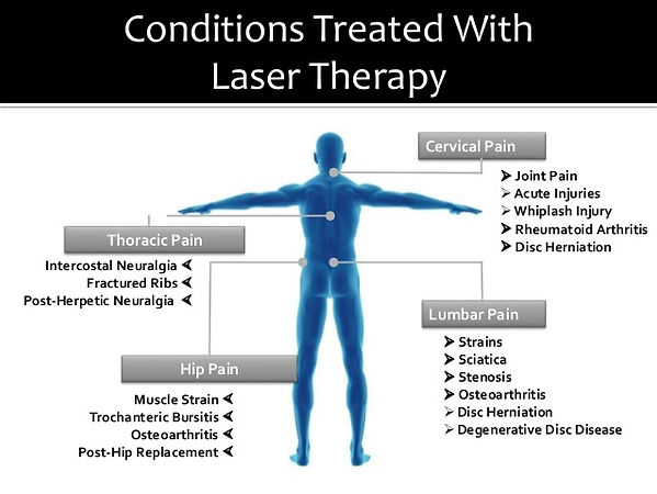 laser conditions treated.jpg