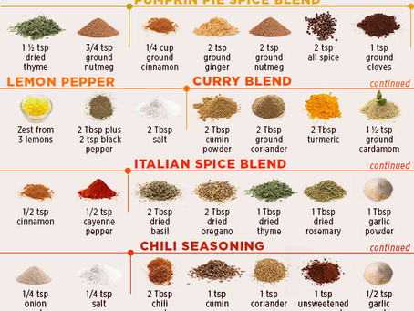 DYI Spice Blends