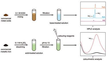 TOC-92 (Nature Catalysis).jpg