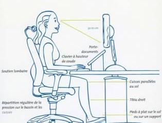 Principes pour une bonne position au bureau afin d'éviter certaines douleurs et tensions muscula