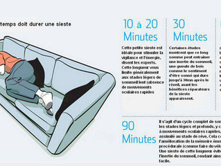 L'effet de la sieste sur l'apprentissage
