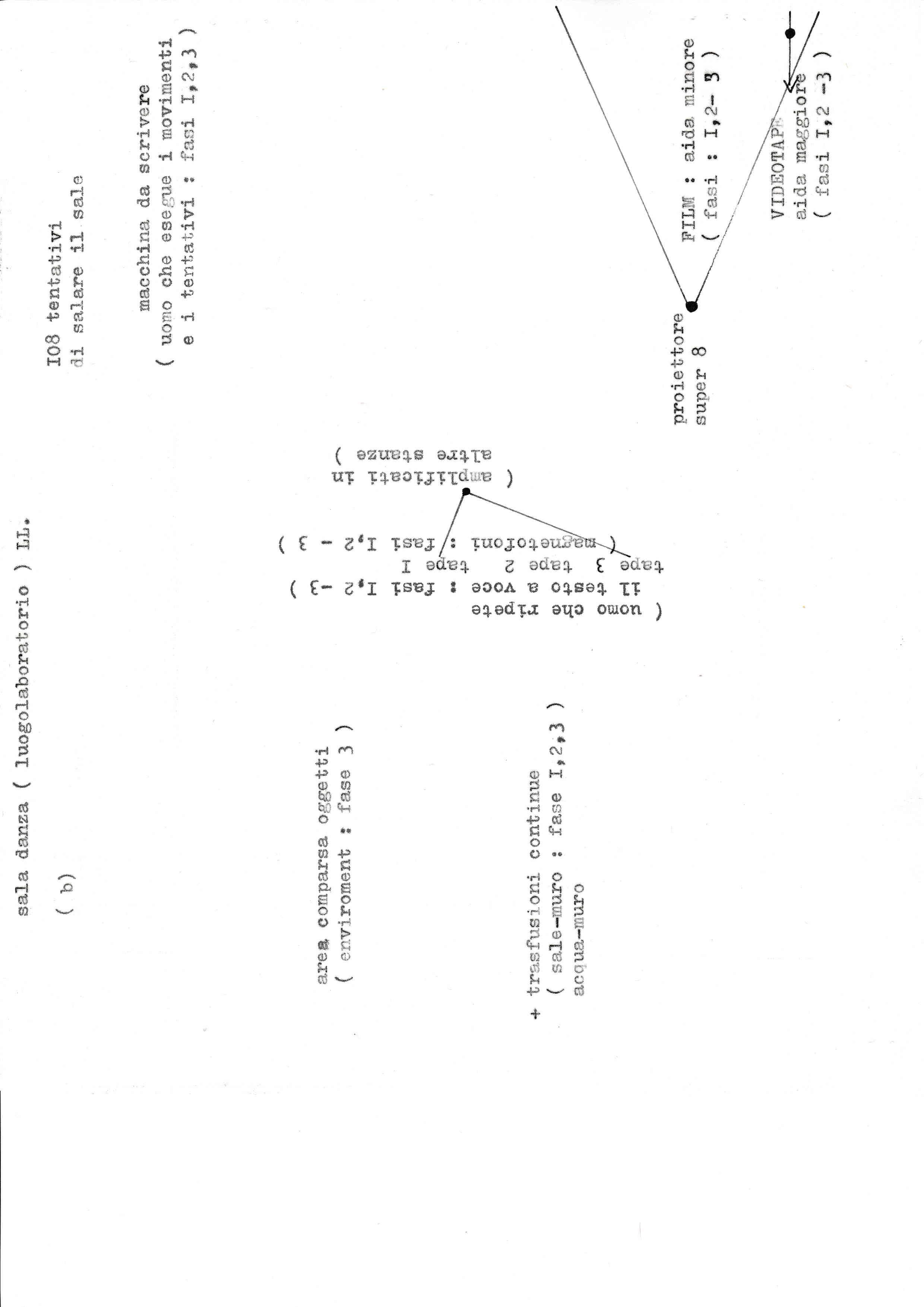 schema frecce lavanderia