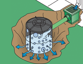 TR-1 Individual On-Site Private Sewer Disposal System Installation (BC 1704.22)