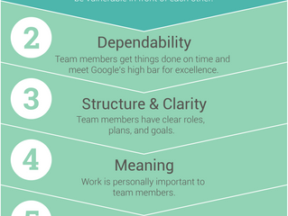 The Five Keys to a Successful Team