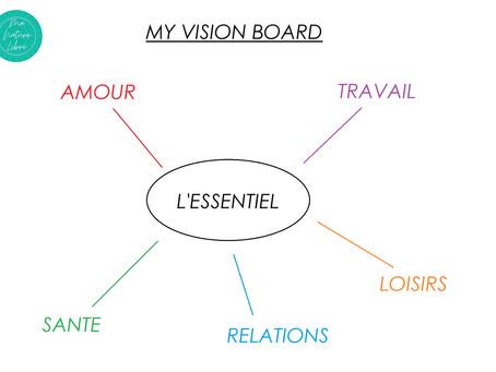 Le vision board, tu connais ?