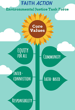 core values EJ sunflower graphic (2).png