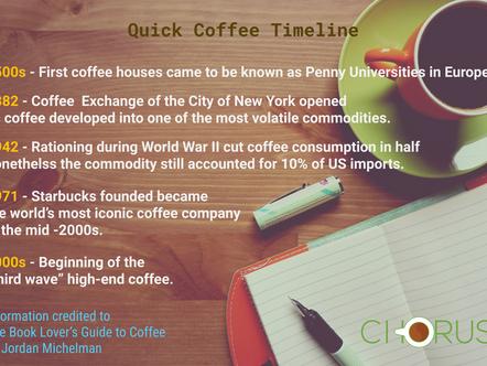 quick coffee timeline