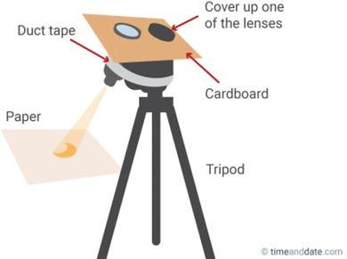 Binoculars%2520-%2520Sun%2520Viewing_edi