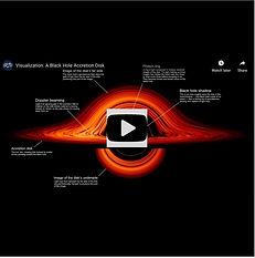 Black Hole Acretion Disk Anim.jpg