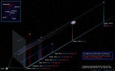 Orion3Ddavison1024.jpg