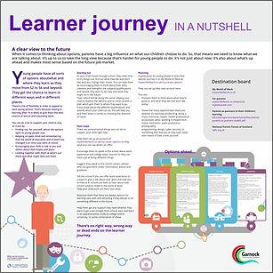 Learner Journey.jpg