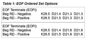 Table1 EOF OrderedSetOptions.jpg