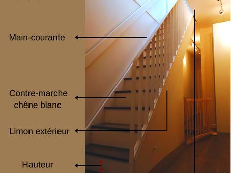 Choisir son escalier avec Hv Concept